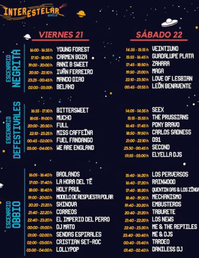 Festival Interestelar 2016: Sevilla continua una setmana més com epicentre dels festivals musicals